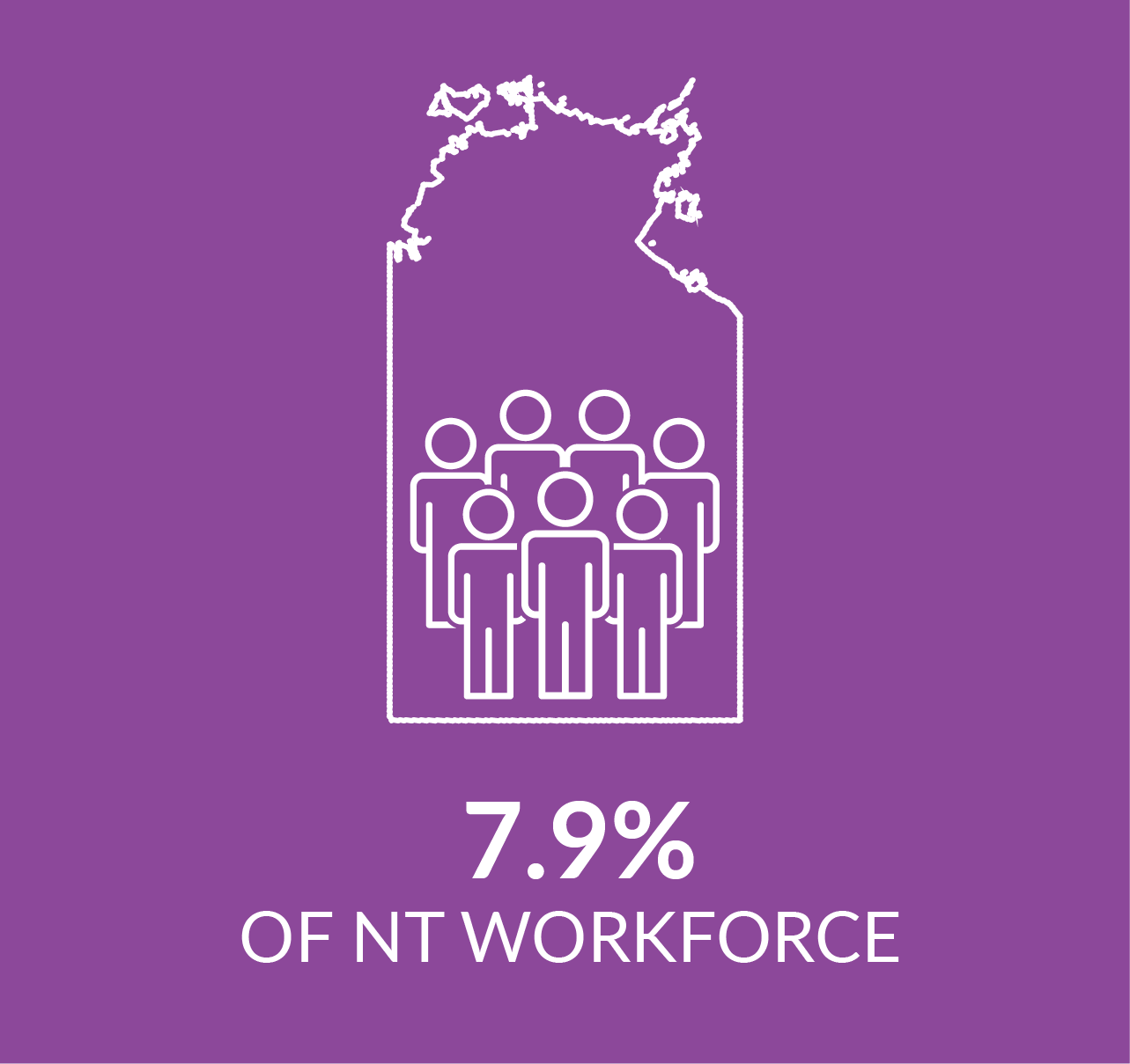 Infographic showing workforce