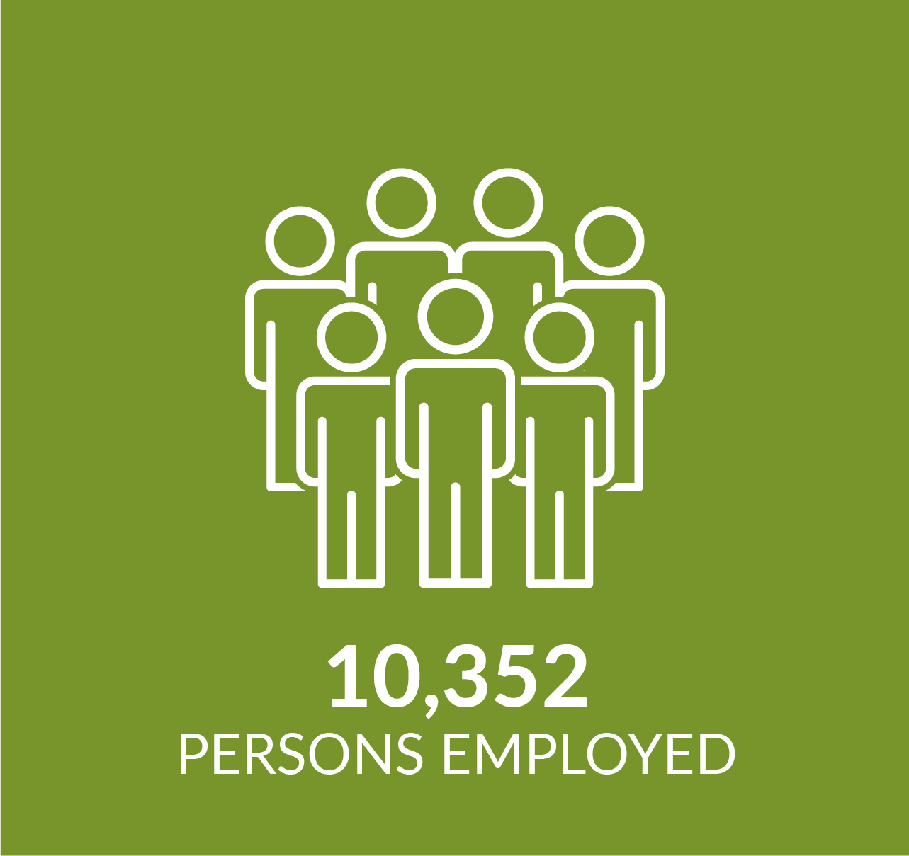 Infographic showing persons employed