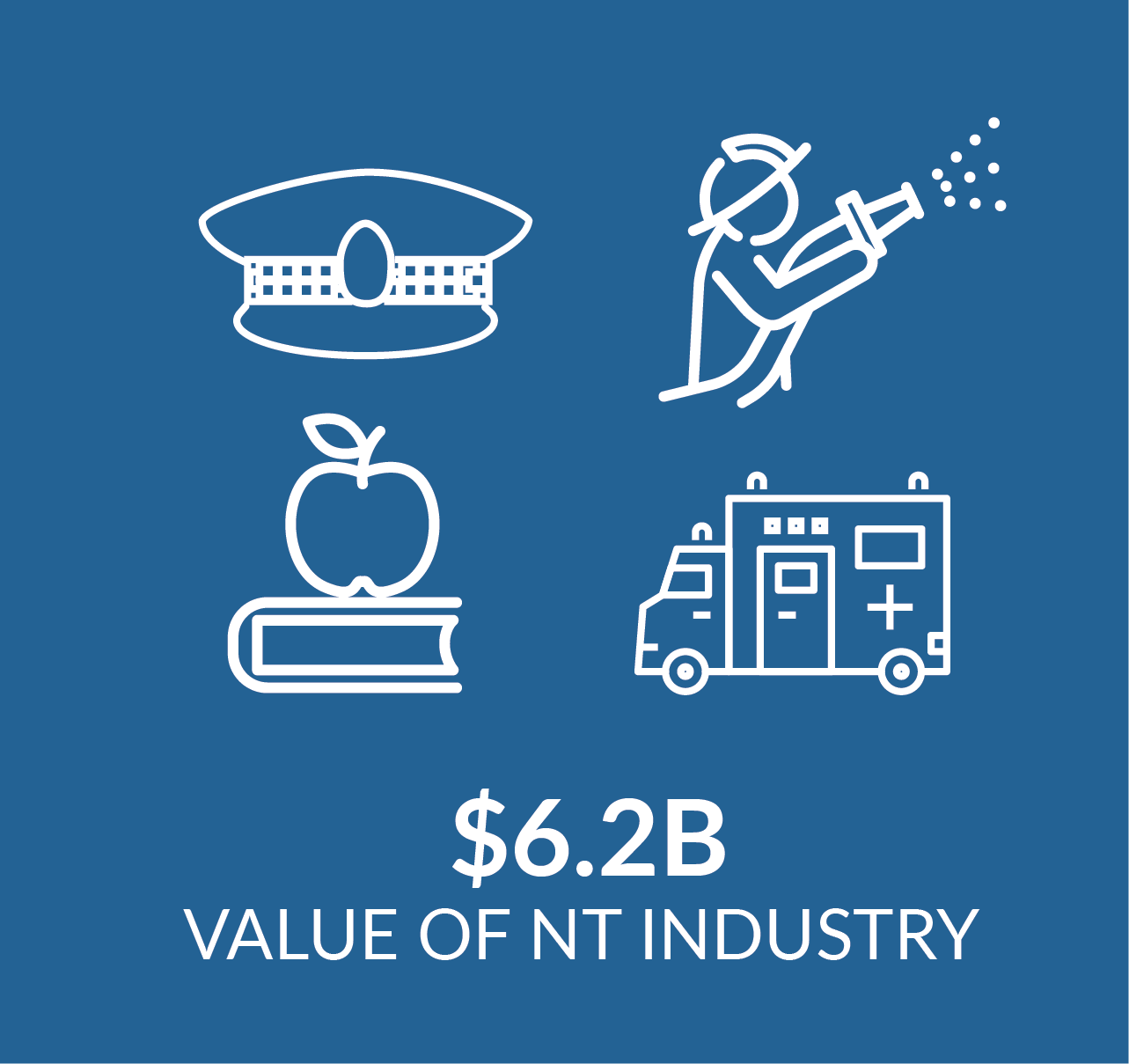 Infographic showing value of NT industry