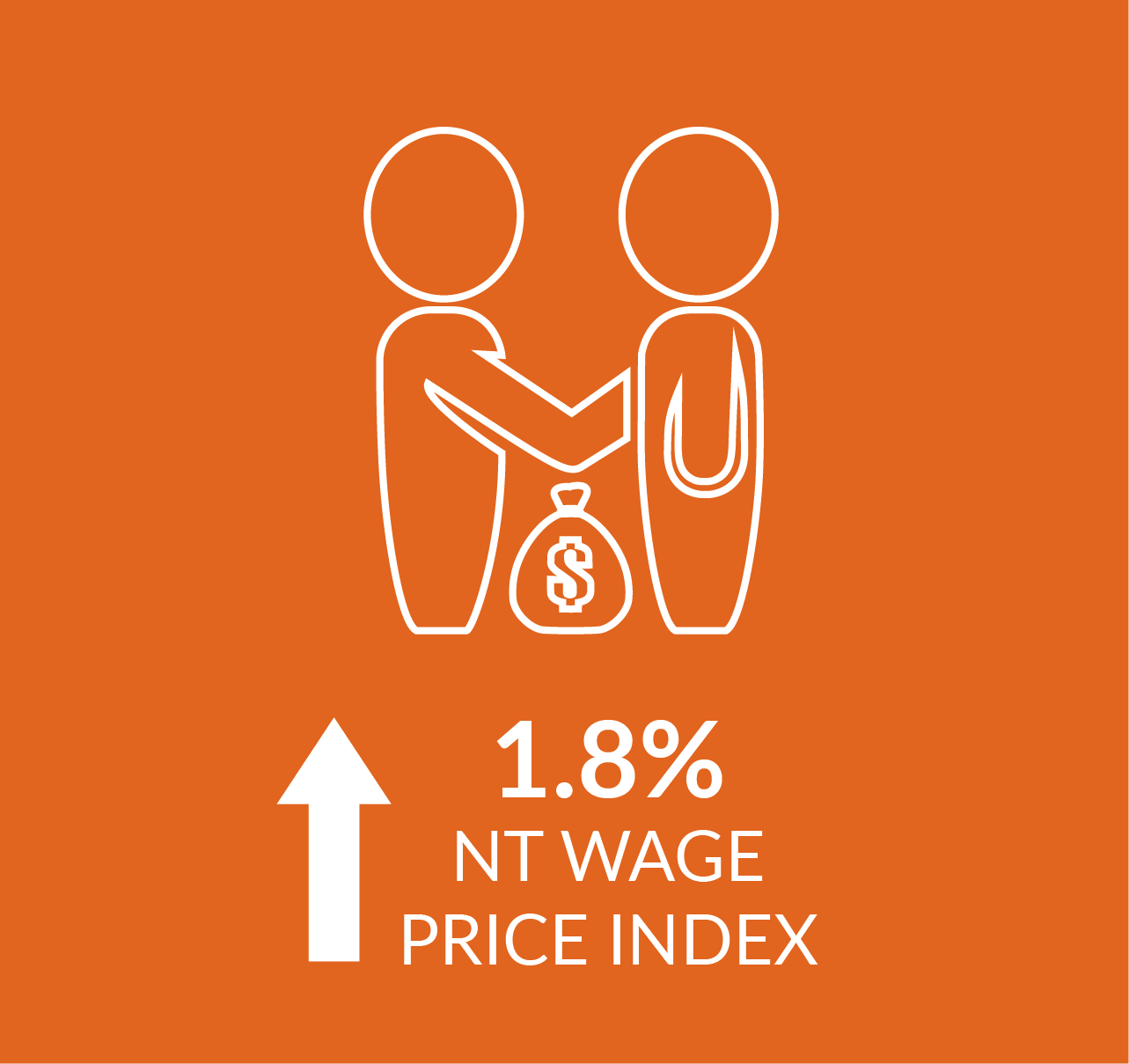 Infographic showing wage price index