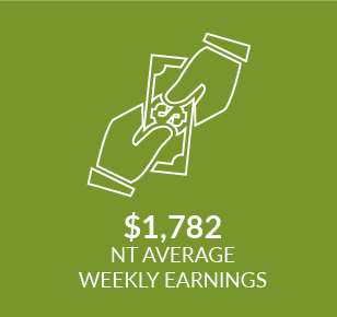 Infographic showing NT average weekly earnings