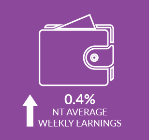 Infographic showing average weekly earnings